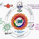 2020 Vision Presentation